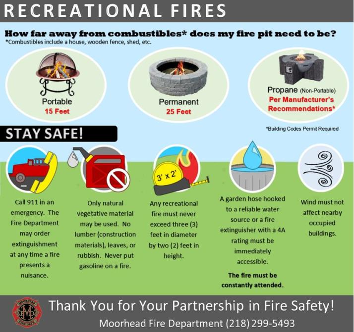 City Of Moorhead Recreational Fires