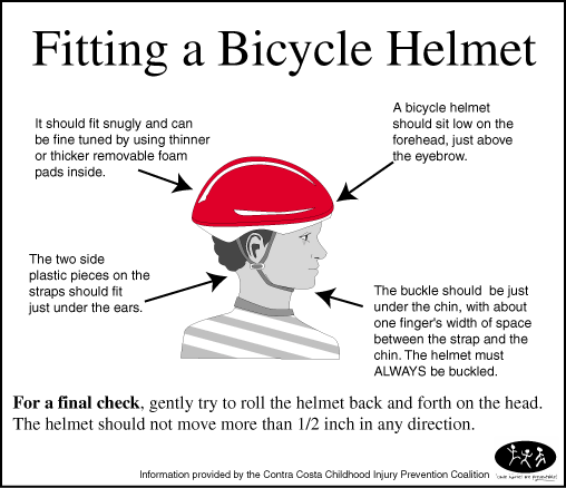 fitting a bike helmet